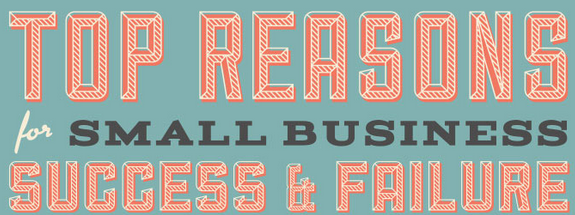small business sucess People don't go out of business because they have a bad idea, product, or service – rather, they give up or go out of business because they haven't yet grasped the realities of what it really means to be a business owner, says mark leblanc, president of small business success.